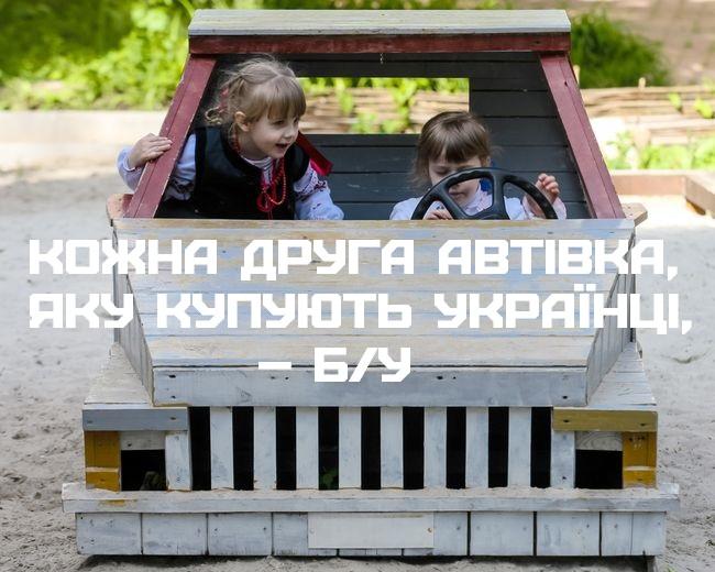 Кожна друга автівка, яку купують українці, – б/у